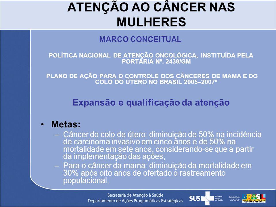 ATENÇÃO AO CÂNCER NAS MULHERES MARCO CONCEITUAL POLÍTICA NACIONAL DE ATENÇÃO ONCOLÓGICA, INSTITUÍDA PELA PORTARIA Nº. 2439/GM PLANO DE AÇÃO PARA O CON