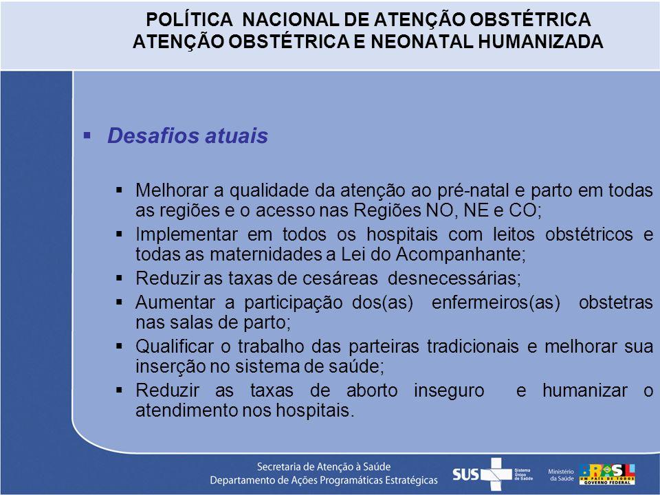 POLÍTICA NACIONAL DE ATENÇÃO OBSTÉTRICA ATENÇÃO OBSTÉTRICA E NEONATAL HUMANIZADA Desafios atuais Melhorar a qualidade da atenção ao pré-natal e parto