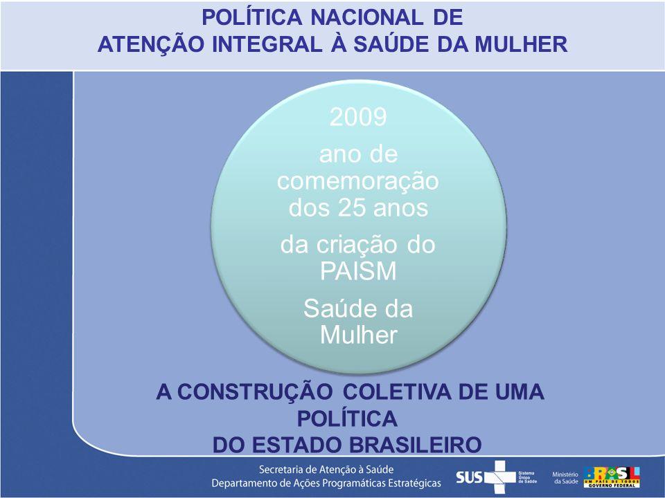 2009 ano de comemoração dos 25 anos da criação do PAISM Saúde da Mulher A CONSTRUÇÃO COLETIVA DE UMA POLÍTICA DO ESTADO BRASILEIRO POLÍTICA NACIONAL D