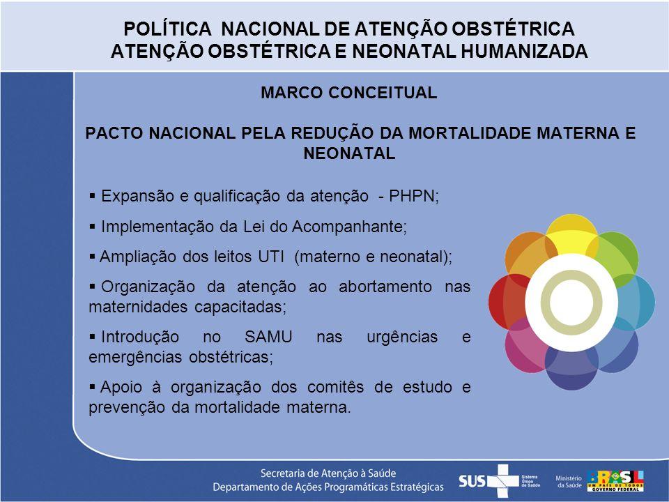 POLÍTICA NACIONAL DE ATENÇÃO OBSTÉTRICA ATENÇÃO OBSTÉTRICA E NEONATAL HUMANIZADA MARCO CONCEITUAL PACTO NACIONAL PELA REDUÇÃO DA MORTALIDADE MATERNA E