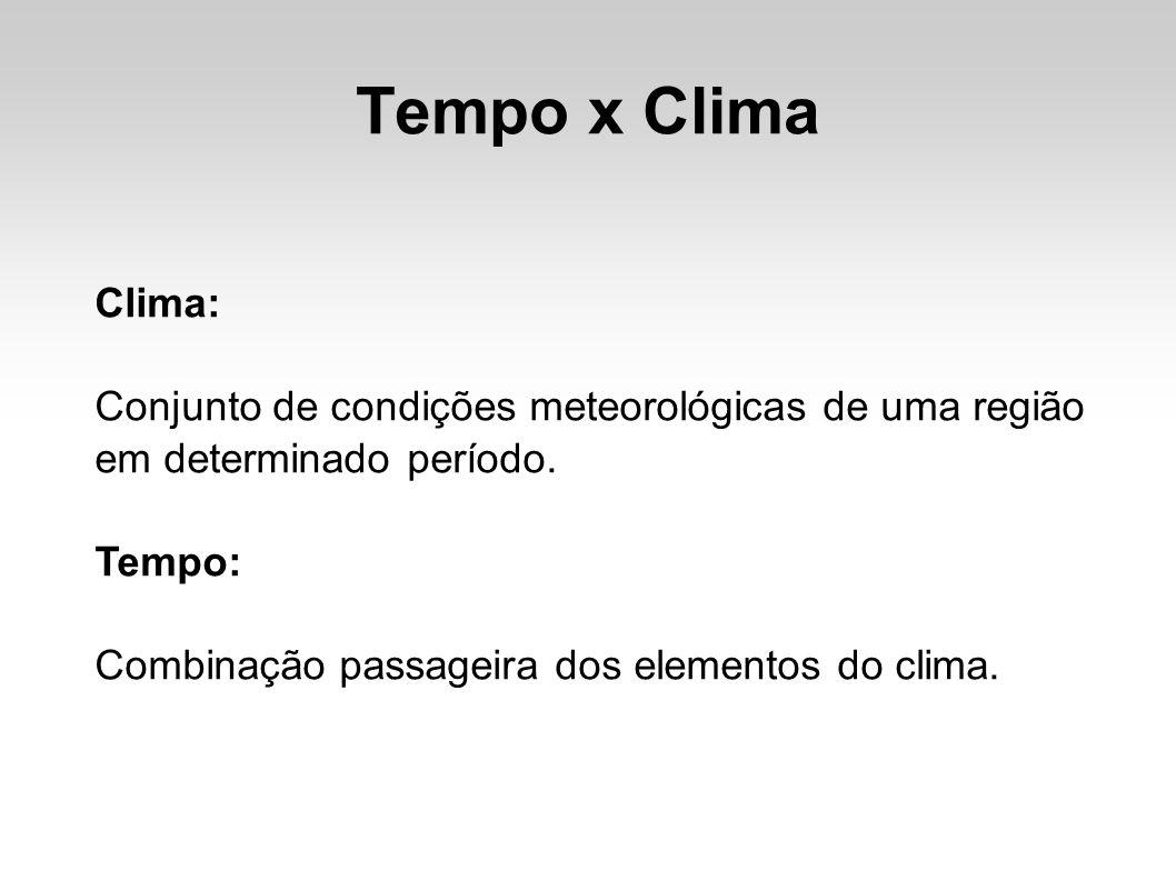 Tempo x Clima Clima: Conjunto de condições meteorológicas de uma região em determinado período. Tempo: Combinação passageira dos elementos do clima.