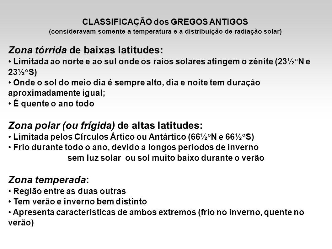 CLASSIFICAÇÃO dos GREGOS ANTIGOS (consideravam somente a temperatura e a distribuição de radiação solar) Zona tórrida de baixas latitudes: Limitada ao