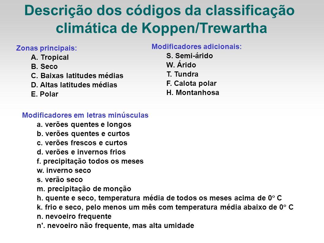 Zonas principais: A. Tropical B. Seco C. Baixas latitudes médias D. Altas latitudes médias E. Polar Descrição dos códigos da classificação climática d