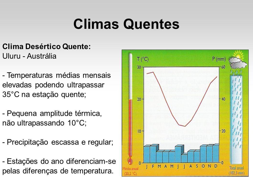 Climas Quentes Clima Desértico Quente: Uluru - Austrália - Temperaturas médias mensais elevadas podendo ultrapassar 35°C na estação quente; - Pequena