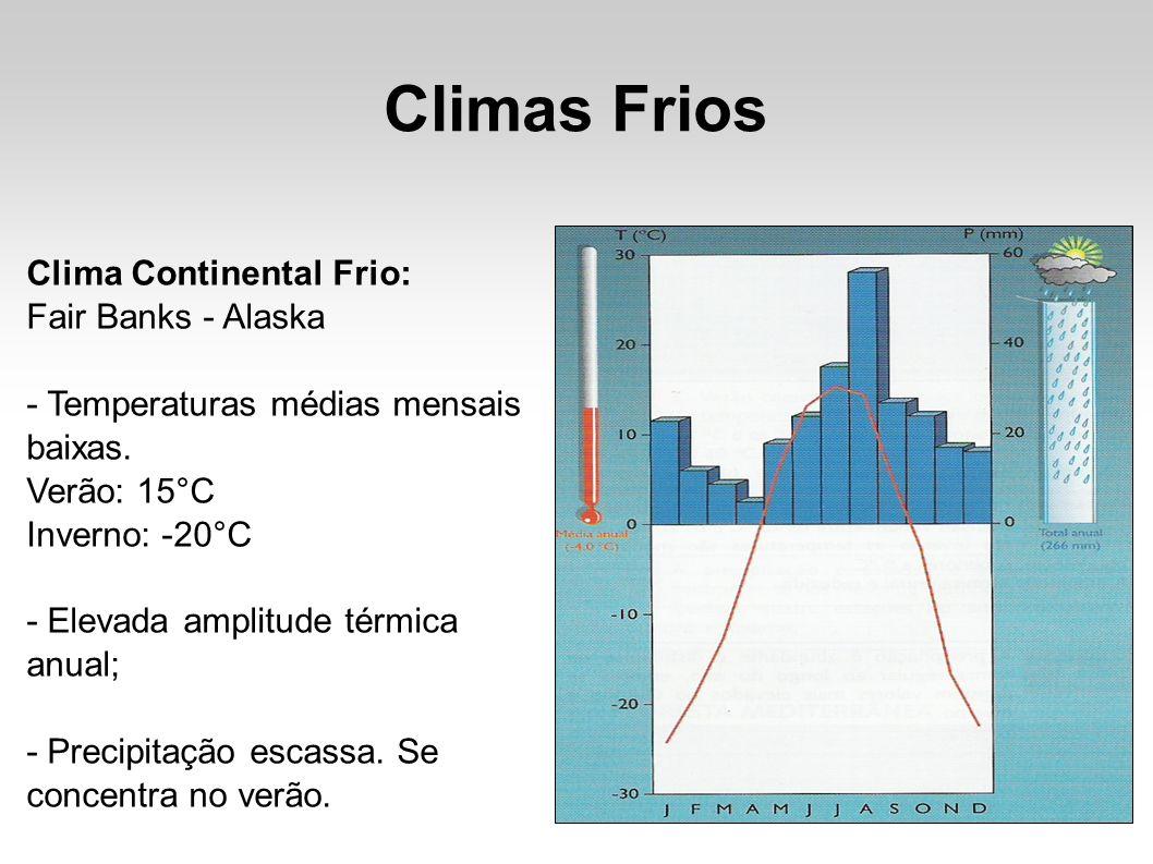Climas Frios Clima Continental Frio: Fair Banks - Alaska - Temperaturas médias mensais baixas. Verão: 15°C Inverno: -20°C - Elevada amplitude térmica