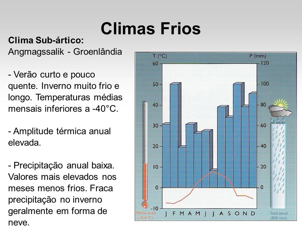 Climas Frios Clima Sub-ártico: Angmagssalik - Groenlândia - Verão curto e pouco quente. Inverno muito frio e longo. Temperaturas médias mensais inferi
