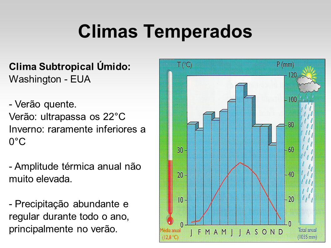 Climas Temperados Clima Subtropical Úmido: Washington - EUA - Verão quente. Verão: ultrapassa os 22°C Inverno: raramente inferiores a 0°C - Amplitude