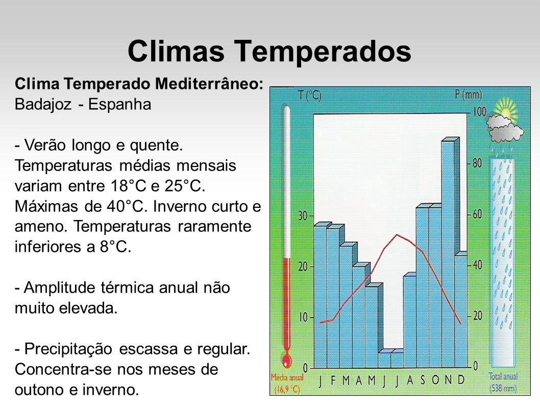 Climas Temperados Clima Temperado Mediterrâneo: Badajoz - Espanha - Verão longo e quente. Temperaturas médias mensais variam entre 18°C e 25°C. Máxima