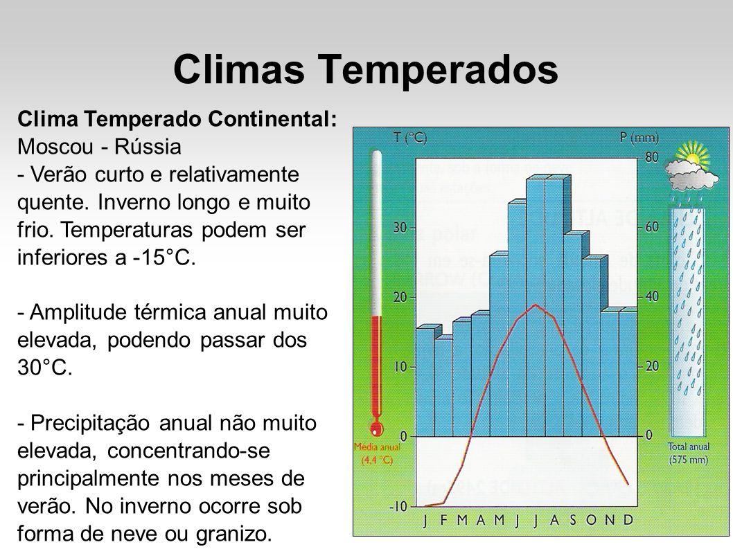 Climas Temperados Clima Temperado Continental: Moscou - Rússia - Verão curto e relativamente quente. Inverno longo e muito frio. Temperaturas podem se