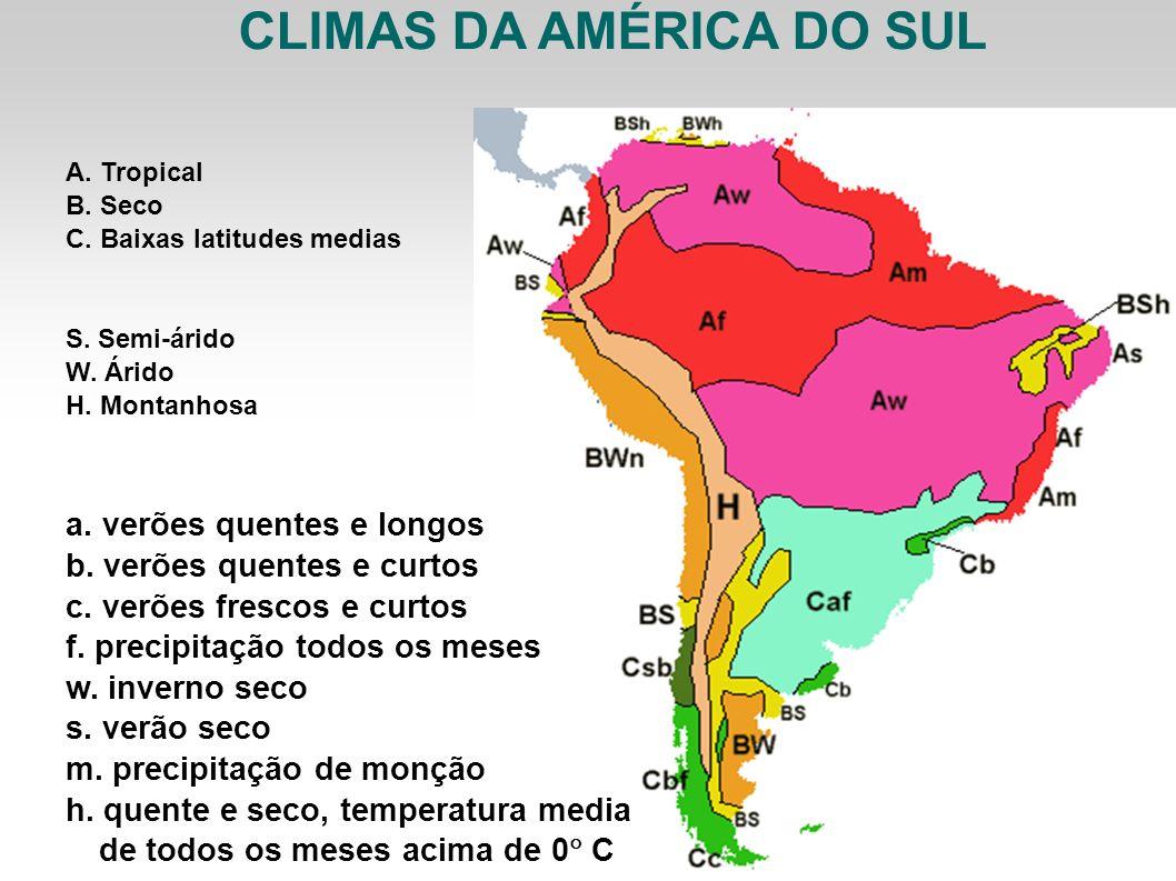 CLIMAS DA AMÉRICA DO SUL A. Tropical B. Seco C. Baixas latitudes medias S. Semi-árido W. Árido H. Montanhosa a. verões quentes e longos b. verões quen
