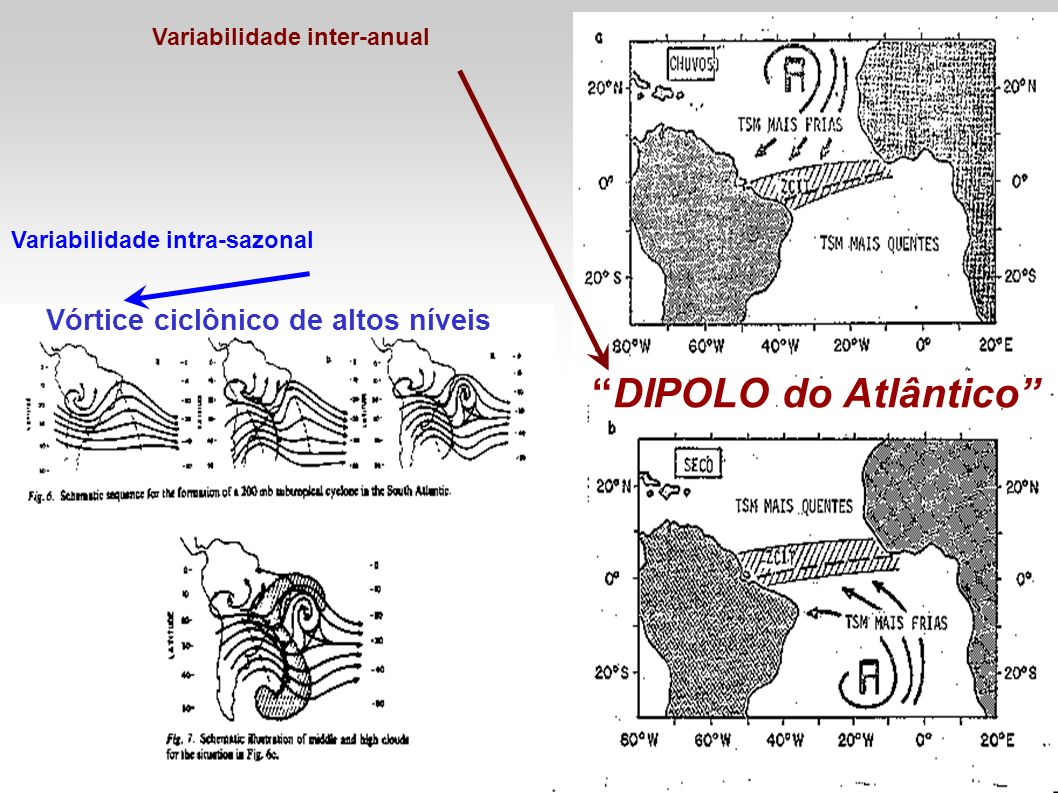 Vórtice ciclônico de altos níveis DIPOLO do Atlântico Variabilidade inter-anual Variabilidade intra-sazonal