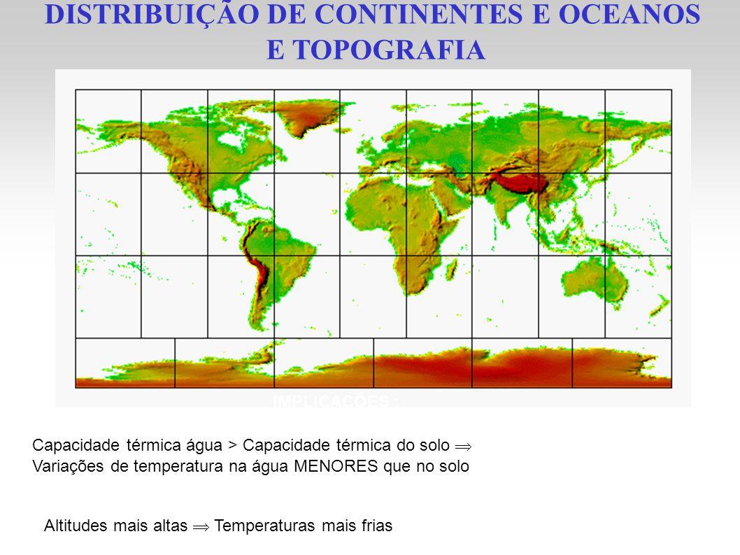 DISTRIBUIÇÃO DE CONTINENTES E OCEANOS E TOPOGRAFIA Capacidade térmica água > Capacidade térmica do solo Variações de temperatura na água MENORES que n