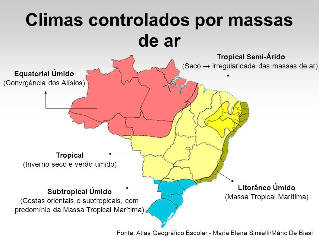 Climas controlados por massas de ar Equatorial Úmido (Convrgência dos Alísios) Tropical (Inverno seco e verão úmido) Subtropical Úmido (Costas orienta