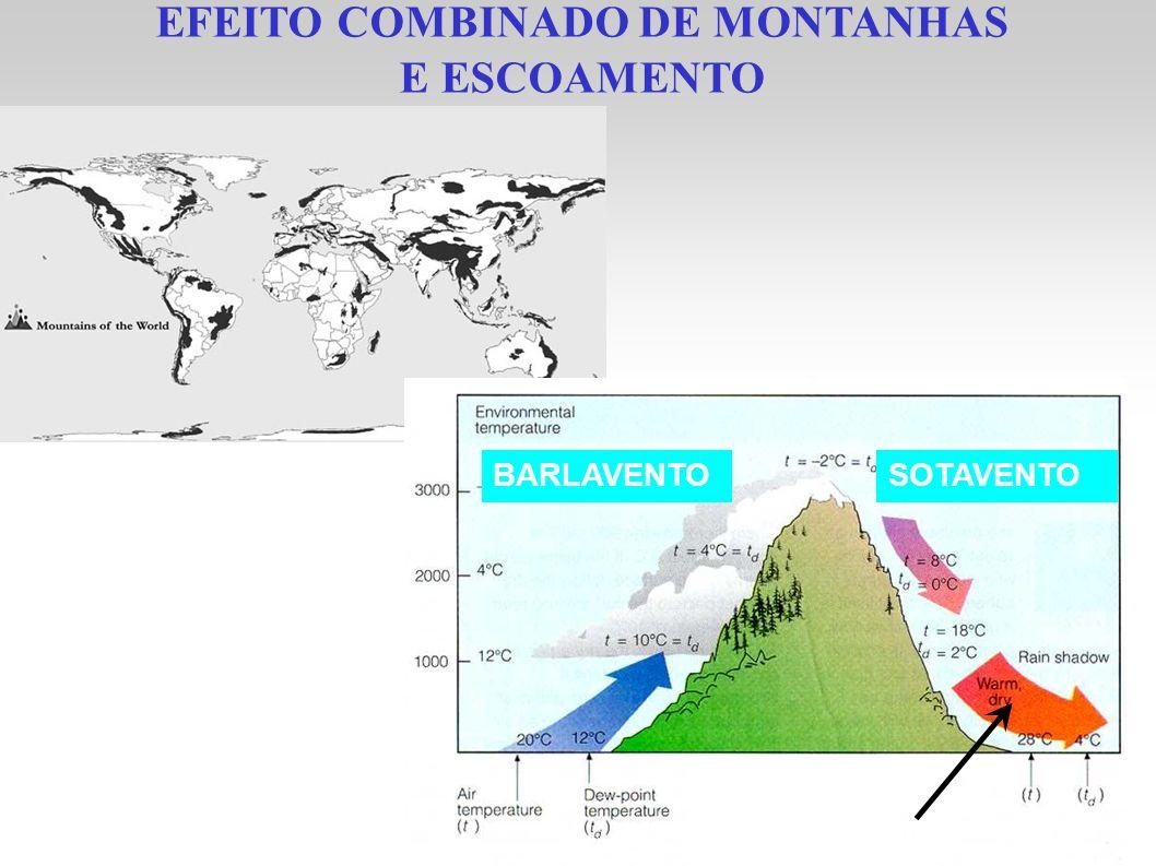 Climas de Altitude Santis - Suiça - Verão curto, com temperaturas que raramente ultrapassam 10°C.
