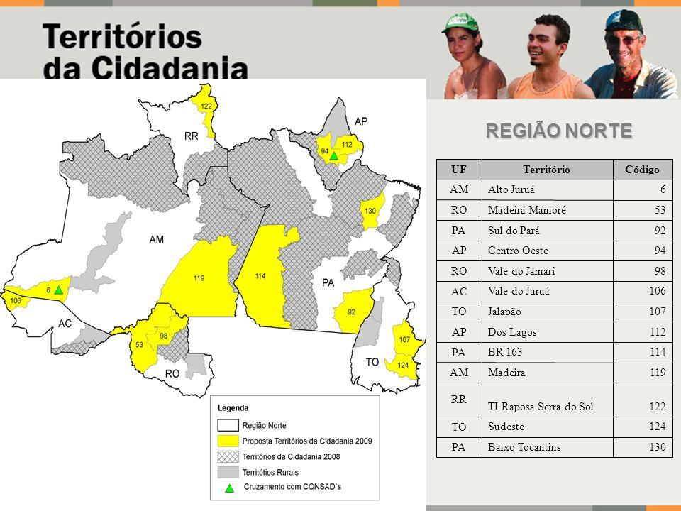 REGIÃO NORTE 130Baixo Tocantins PA 124Sudeste TO 122TI Raposa Serra do Sol RR 119Madeira AM 114BR 163 PA 112Dos Lagos AP 107Jalapão TO 106Vale do Juruá AC 98Vale do Jamarí RO 94Centro Oeste AP 92Sul do Pará PA 53Madeira Mamoré RO 6Alto Juruá AM CódigoTerritórioUF