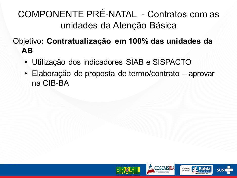 COMPONENTE PRÉ-NATAL - Contratos com as unidades da Atenção Básica Objetivo: Contratualização em 100% das unidades da AB Utilização dos indicadores SI