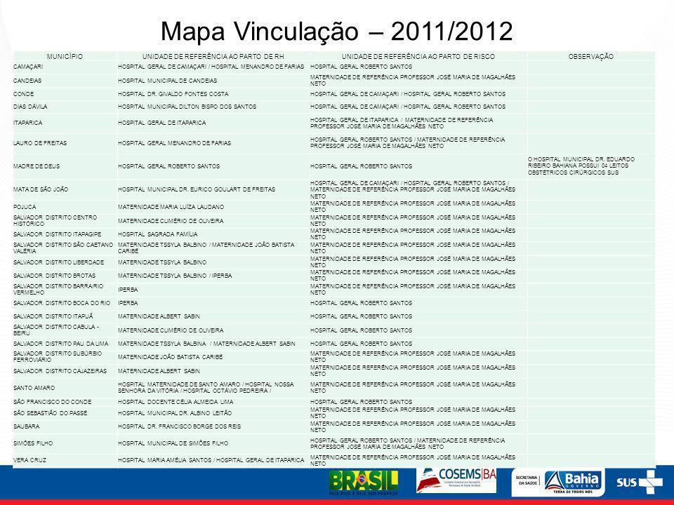 Mapa Vinculação – 2011/2012 MUNICÍPIOUNIDADE DE REFERÊNCIA AO PARTO DE RHUNIDADE DE REFERÊNCIA AO PARTO DE RISCOOBSERVAÇÃO CAMAÇARIHOSPITAL GERAL DE C