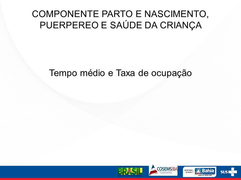 Tempo médio e Taxa de ocupação COMPONENTE PARTO E NASCIMENTO, PUERPEREO E SAÚDE DA CRIANÇA