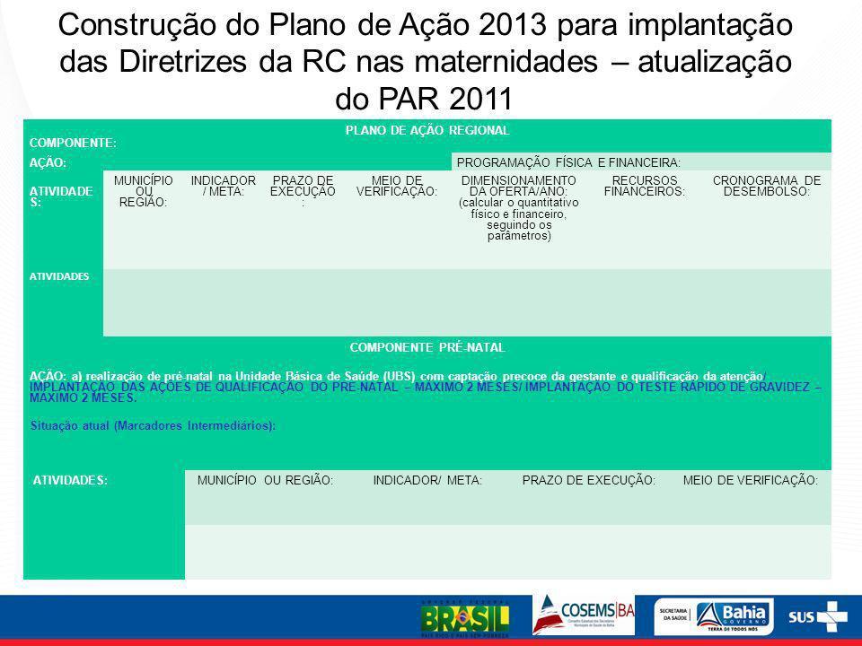 Construção do Plano de Ação 2013 para implantação das Diretrizes da RC nas maternidades – atualização do PAR 2011 PLANO DE AÇÃO REGIONAL COMPONENTE: A