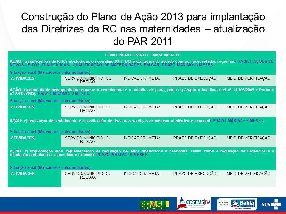 Construção do Plano de Ação 2013 para implantação das Diretrizes da RC nas maternidades – atualização do PAR 2011 COMPONENTE PARTO E NASCIMENTO AÇÃO: