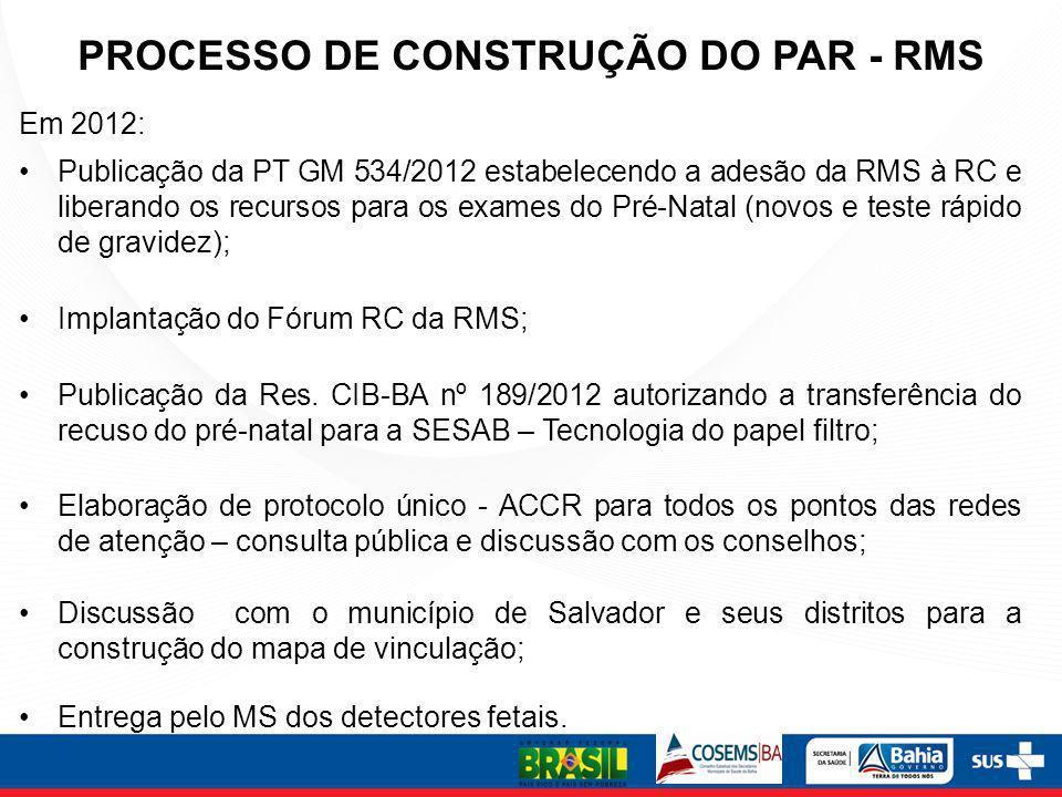 PROCESSO DE CONSTRUÇÃO DO PAR - RMS Em 2012: Publicação da PT GM 534/2012 estabelecendo a adesão da RMS à RC e liberando os recursos para os exames do