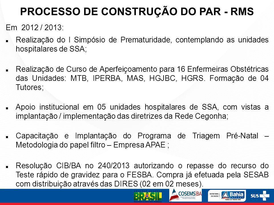PROCESSO DE CONSTRUÇÃO DO PAR - RMS Em 2012 / 2013: Realização do I Simpósio de Prematuridade, contemplando as unidades hospitalares de SSA; Realizaçã