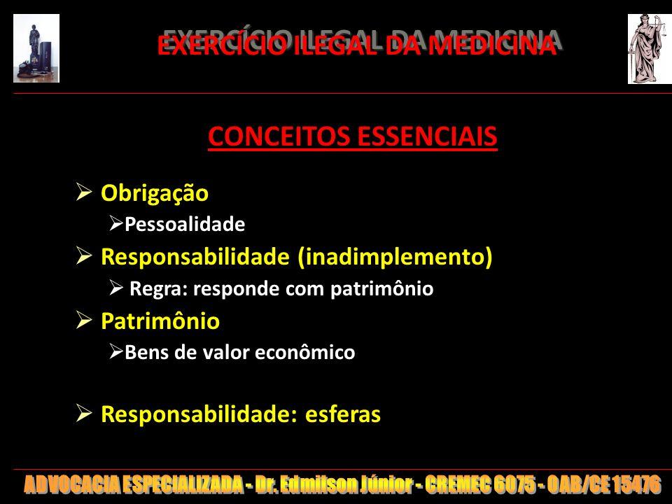 3 EXERCÍCIO ILEGAL DA MEDICINA EXERCÍCIO ILEGAL DA MEDICINA CONCEITOS ESSENCIAIS Obrigação Pessoalidade Responsabilidade (inadimplemento) Regra: respo
