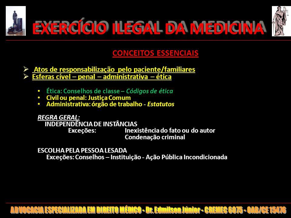 4 EXERCÍCIO ILEGAL DA MEDICINA EXERCÍCIO ILEGAL DA MEDICINA CONCEITOS ESSENCIAIS Atos de responsabilização pelo paciente/familiares Esferas cível – pe
