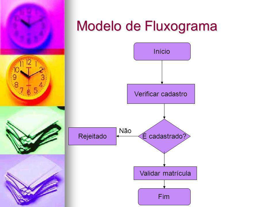 Modelo de Fluxograma Início Verificar cadastro É cadastrado? Não Rejeitado Validar matrícula Fim
