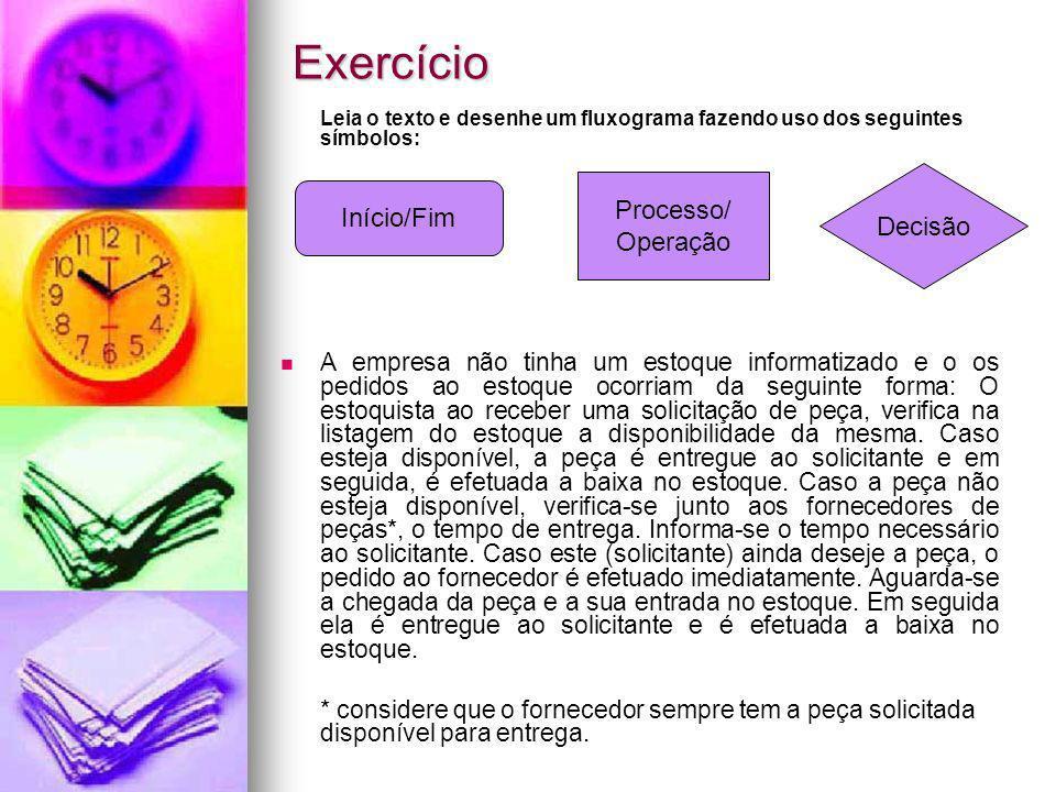 Exercício Leia o texto e desenhe um fluxograma fazendo uso dos seguintes símbolos: A empresa não tinha um estoque informatizado e o os pedidos ao esto