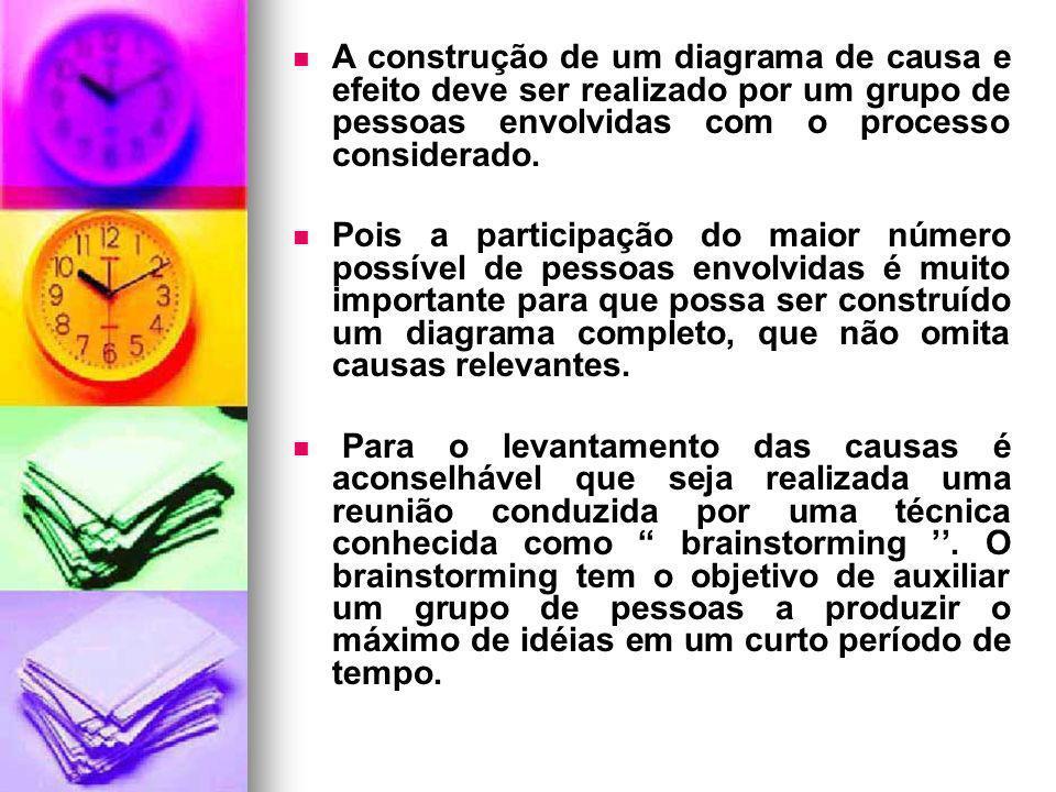 A construção de um diagrama de causa e efeito deve ser realizado por um grupo de pessoas envolvidas com o processo considerado. Pois a participação do