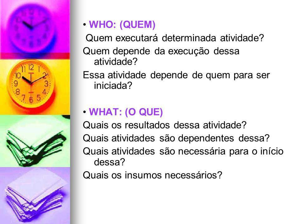 WHO: (QUEM) Quem executará determinada atividade? Quem depende da execução dessa atividade? Essa atividade depende de quem para ser iniciada? WHAT: (O