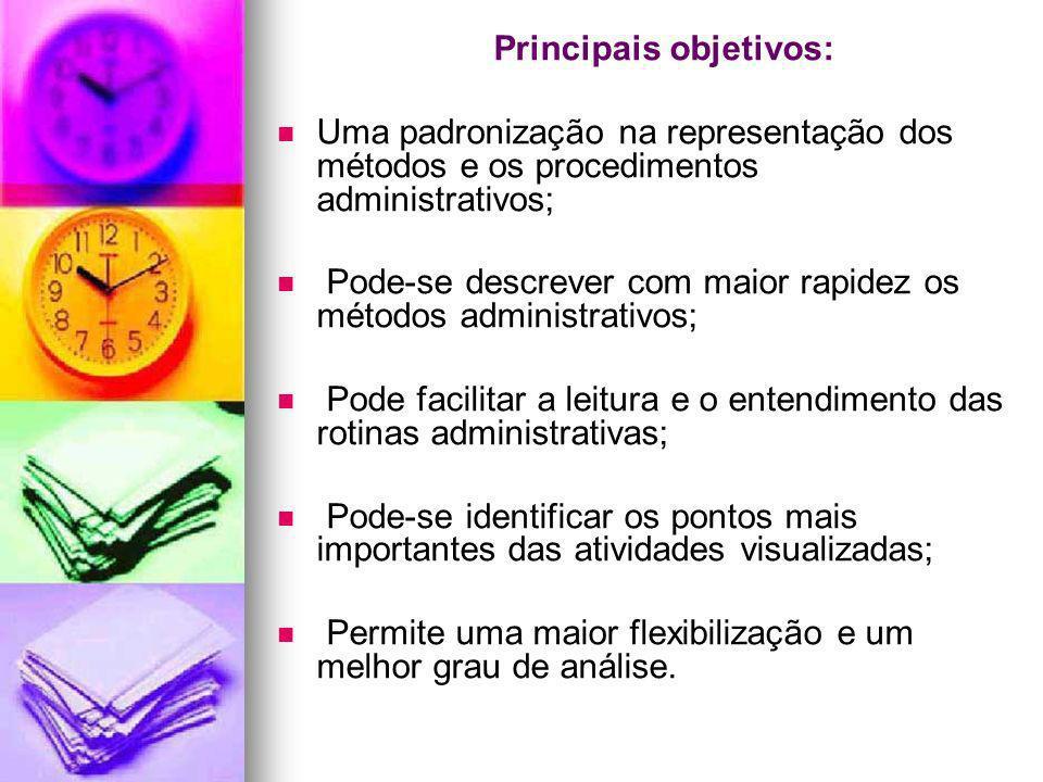 Principais objetivos: Uma padronização na representação dos métodos e os procedimentos administrativos; Pode-se descrever com maior rapidez os métodos