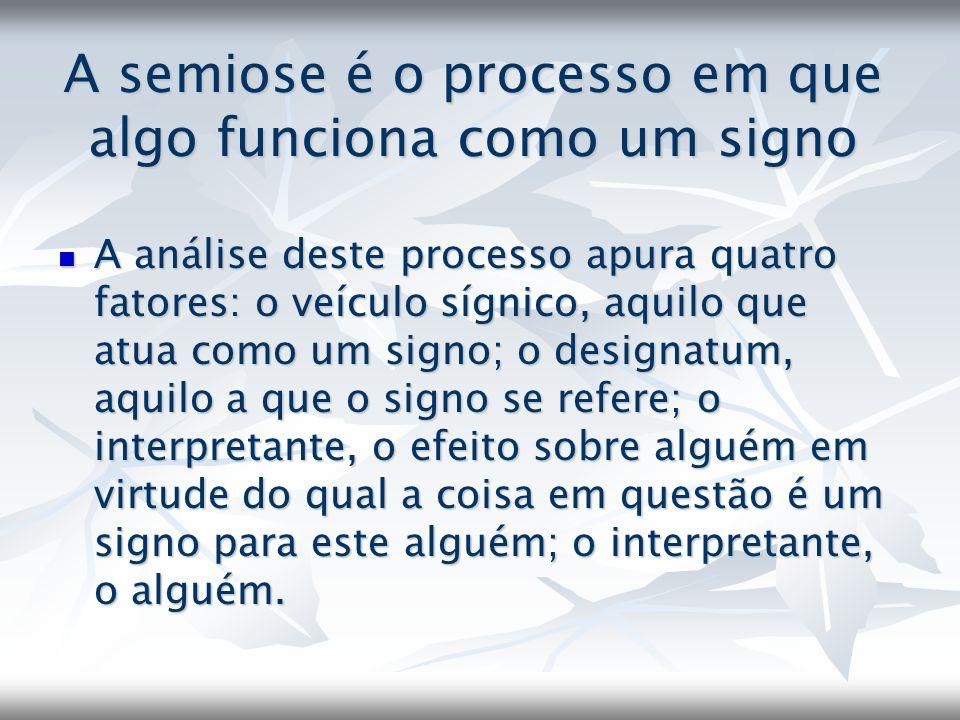 A semiose é o processo em que algo funciona como um signo A análise deste processo apura quatro fatores: o veículo sígnico, aquilo que atua como um si