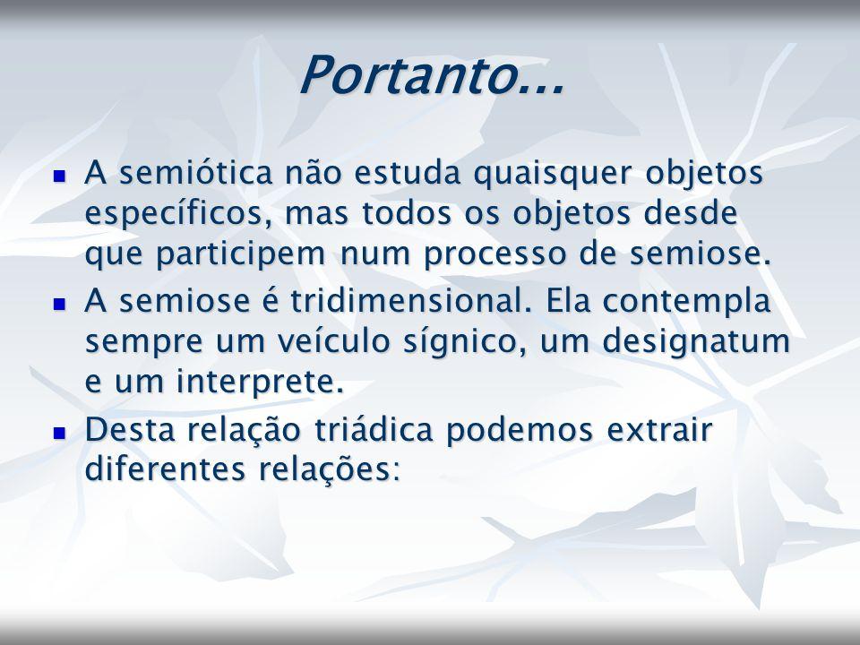 Portanto... A semiótica não estuda quaisquer objetos específicos, mas todos os objetos desde que participem num processo de semiose. A semiótica não e