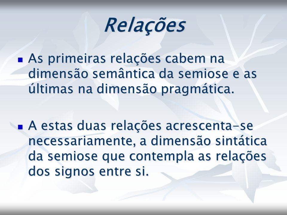 Relações As primeiras relações cabem na dimensão semântica da semiose e as últimas na dimensão pragmática. As primeiras relações cabem na dimensão sem
