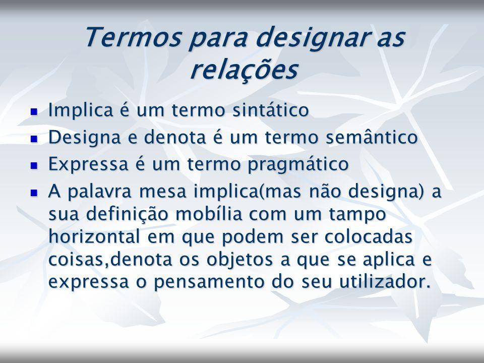 Termos para designar as relações Implica é um termo sintático Implica é um termo sintático Designa e denota é um termo semântico Designa e denota é um