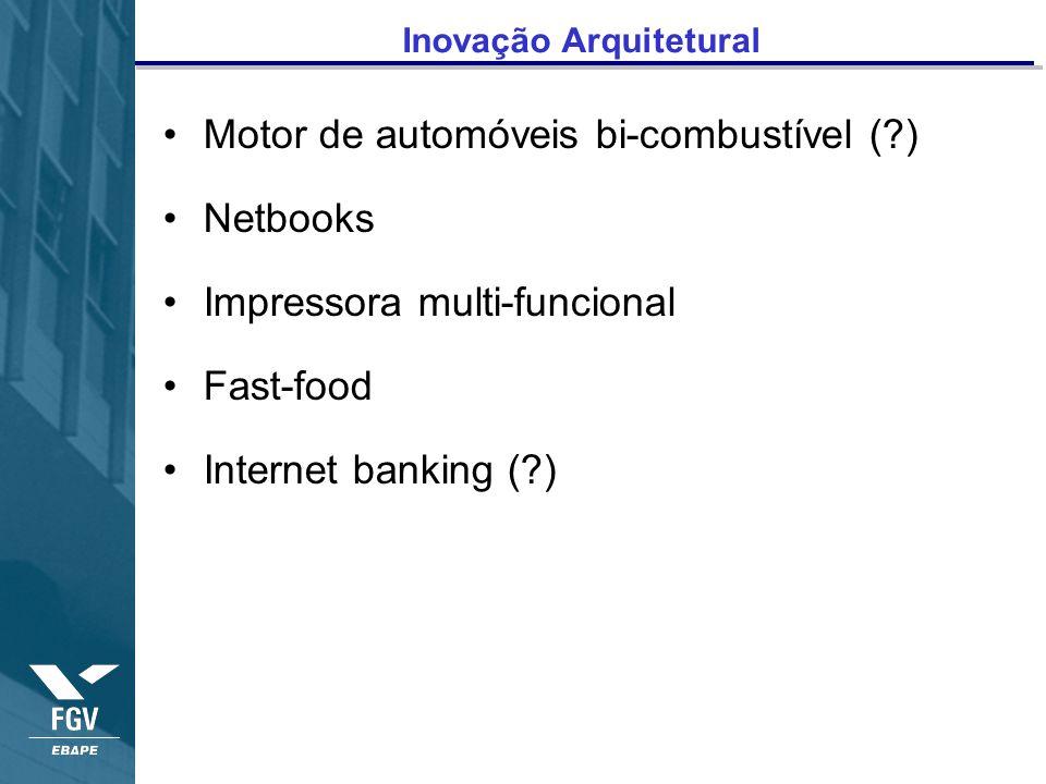 Inovação Arquitetural Motor de automóveis bi-combustível (?) Netbooks Impressora multi-funcional Fast-food Internet banking (?)