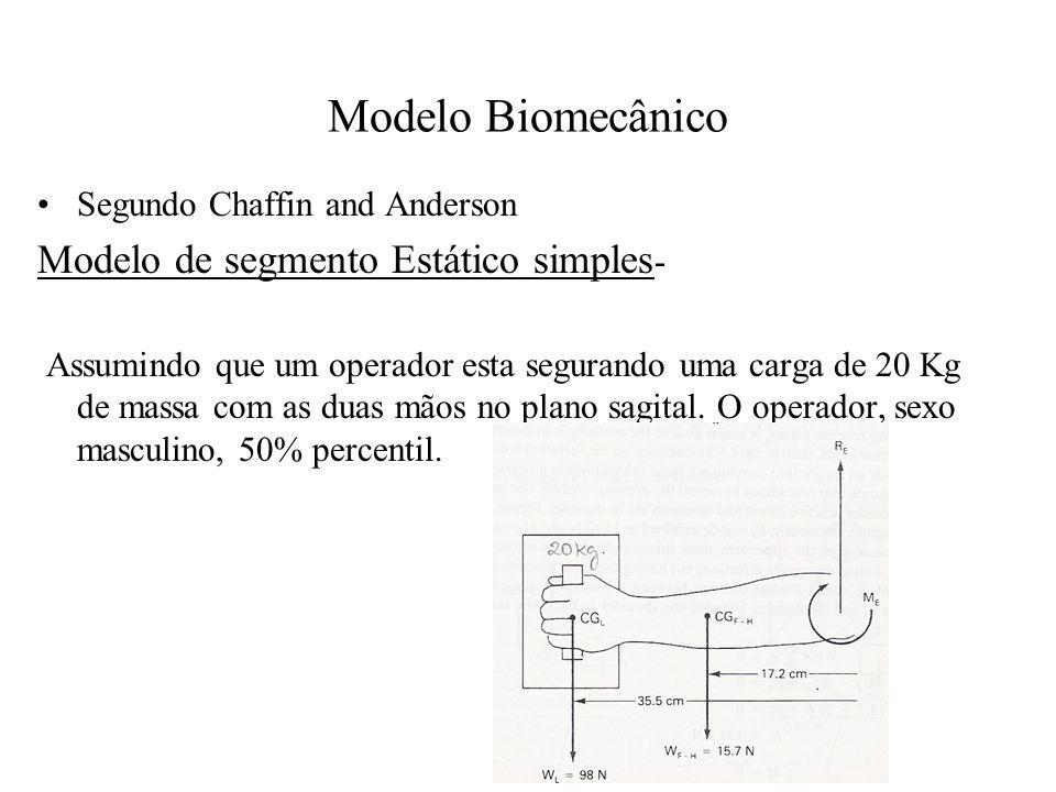 Modelo Biomecânico Segundo Chaffin and Anderson Modelo de segmento Estático simples - Assumindo que um operador esta segurando uma carga de 20 Kg de m