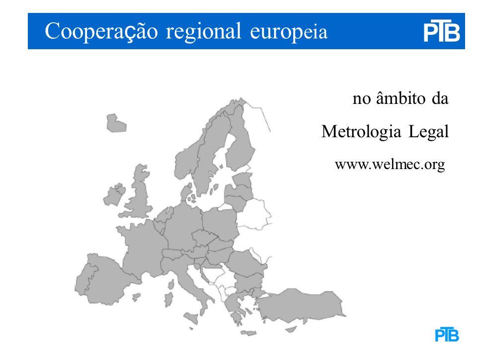 Cooperação regional mundial