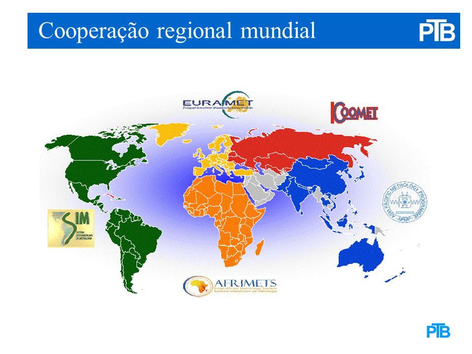 A aplicação das normas harmonizadas e das Recomendações Internacionais da OIML é volutária.