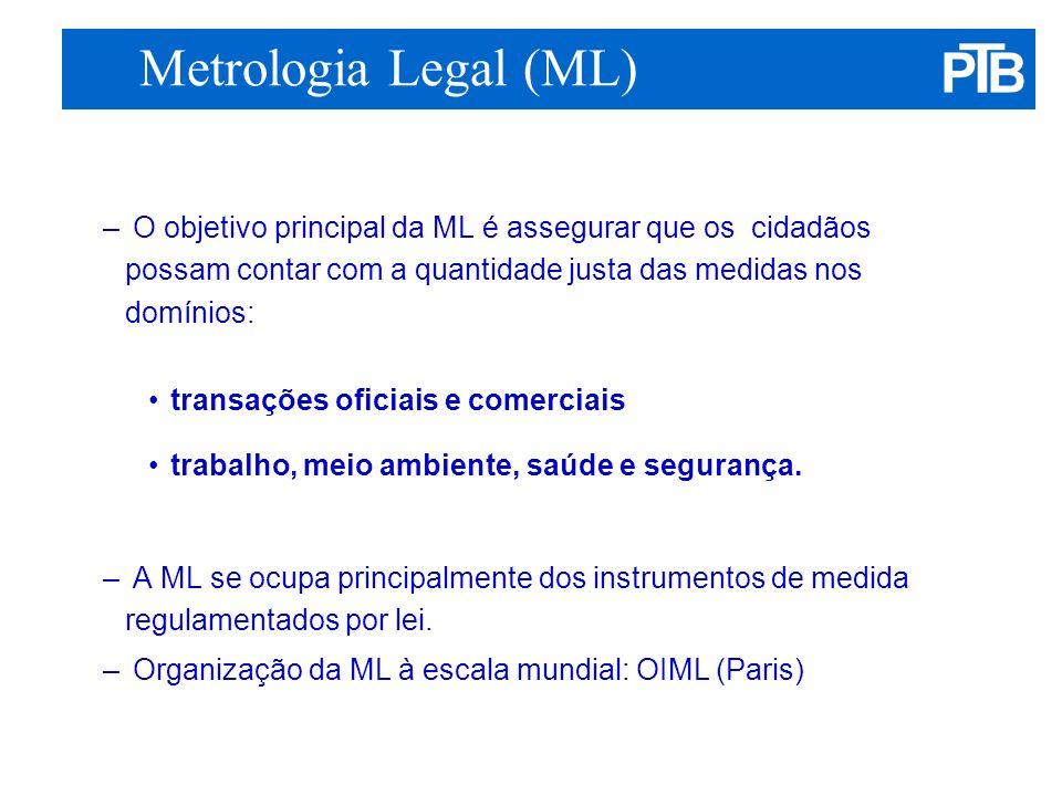 Reconciliação dos interesses de cada um Metrologia Legal (ML)