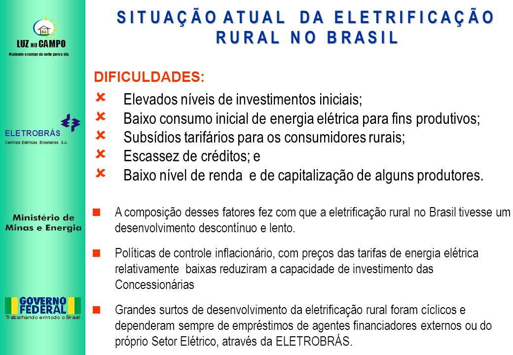 ELETROBRÁS Centrais Elétricas Brasileiras S.A. LUZ NO CAMPO Mudando o campo da noite para o dia. S I T U A Ç Ã O A T U A L D A E L E T R I F I C A Ç Ã