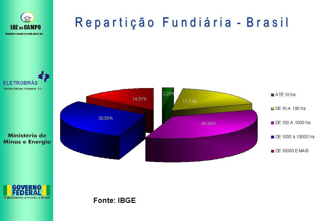 ELETROBRÁS Centrais Elétricas Brasileiras S.A. LUZ NO CAMPO Mudando o campo da noite para o dia. R e p a r t i ç ã o F u n d i á r i a - B r a s i l F