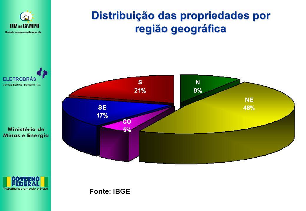 ELETROBRÁS Centrais Elétricas Brasileiras S.A. LUZ NO CAMPO Mudando o campo da noite para o dia. Distribuição das propriedades por região geográfica F
