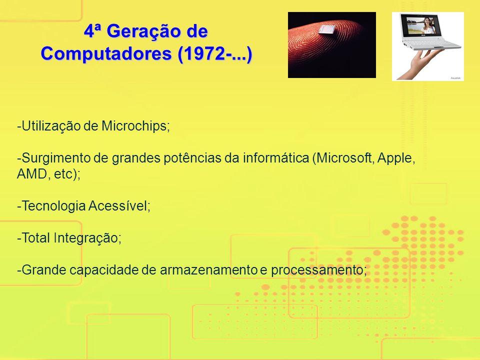 3ª Geração de Computadores (1967- 1971) -Utilização de Circuitos Integrados; -A tecnologia de pequena escala de integração (SSI -Small Scale of Integr