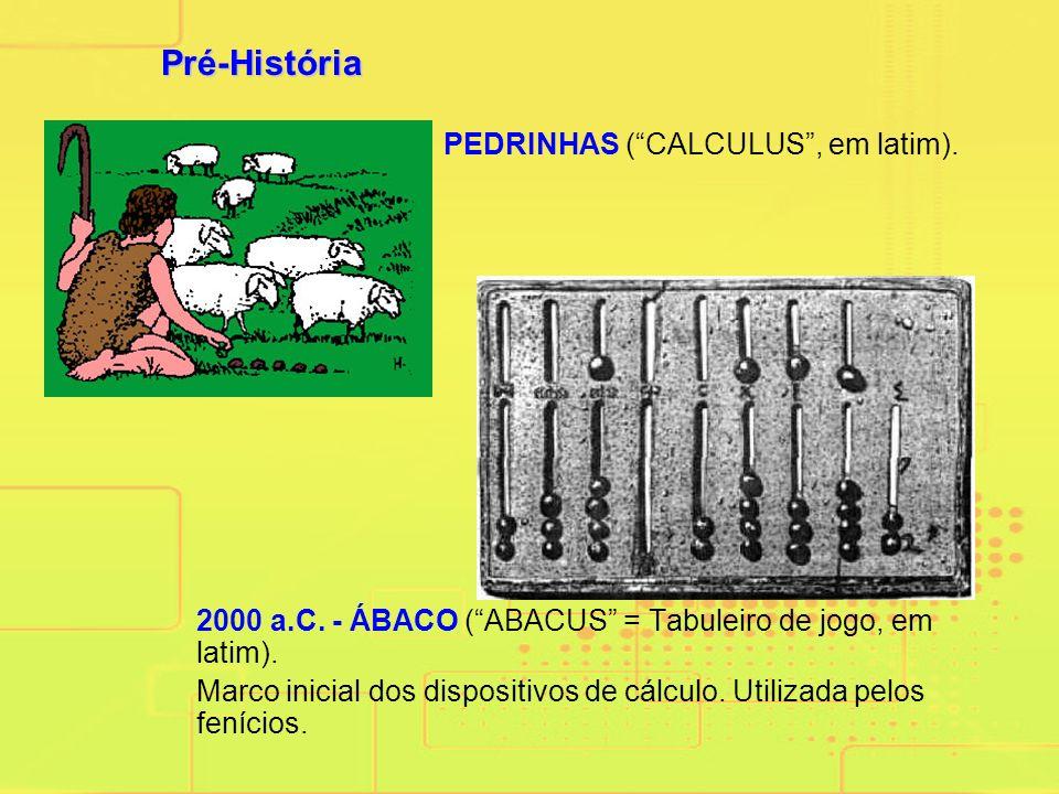 2000 a.C.- ÁBACO (ABACUS = Tabuleiro de jogo, em latim).