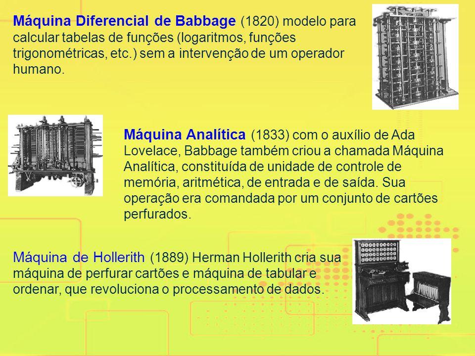 Máquina de tear (1801) Joseph Marie Jacquard introduziu o conceito de armazenamento de informações em placas perfuradas, para controlar uma máquina de