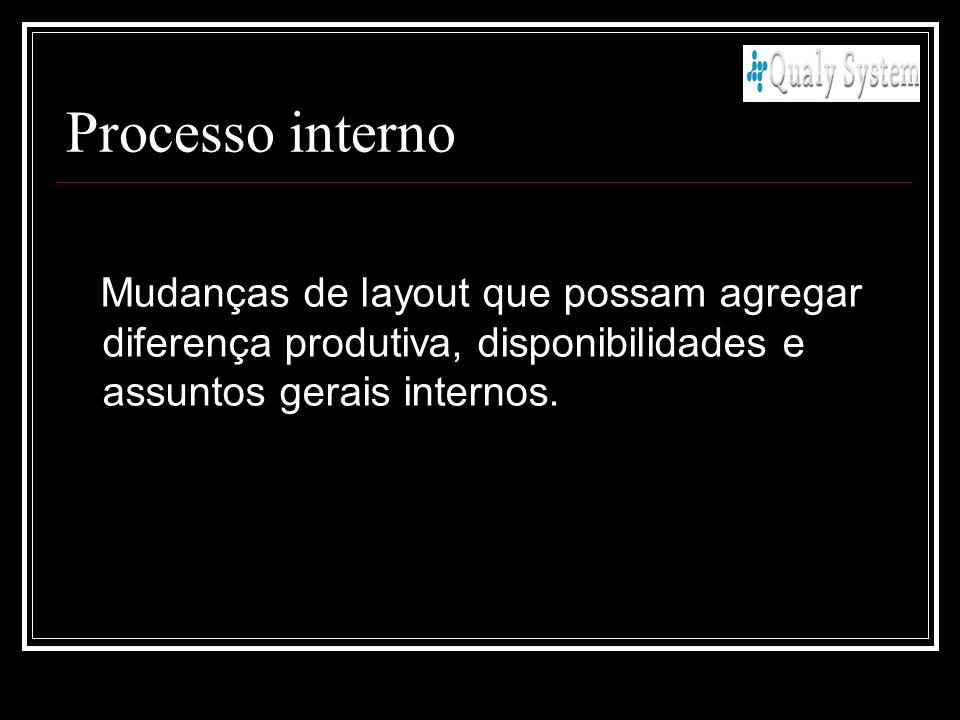 Mudanças de layout que possam agregar diferença produtiva, disponibilidades e assuntos gerais internos. Processo interno