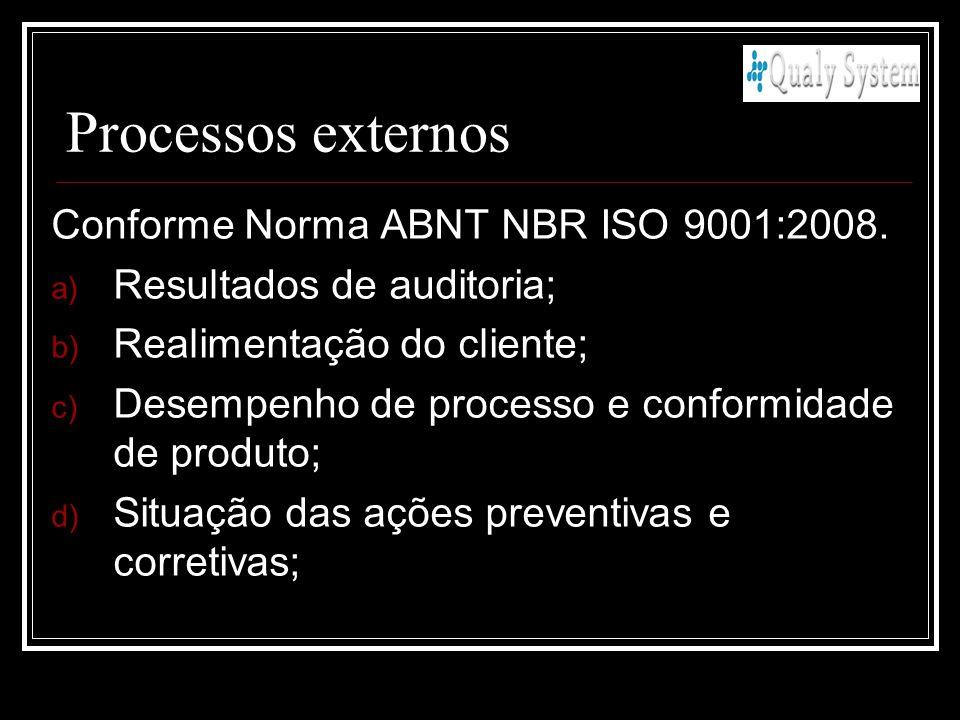 Processos externos Conforme Norma ABNT NBR ISO 9001:2008. a) Resultados de auditoria; b) Realimentação do cliente; c) Desempenho de processo e conform